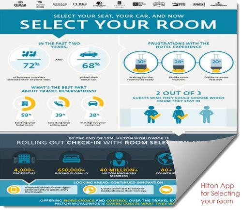 2b - hilton interface for selecting room, to be on new iPhone app