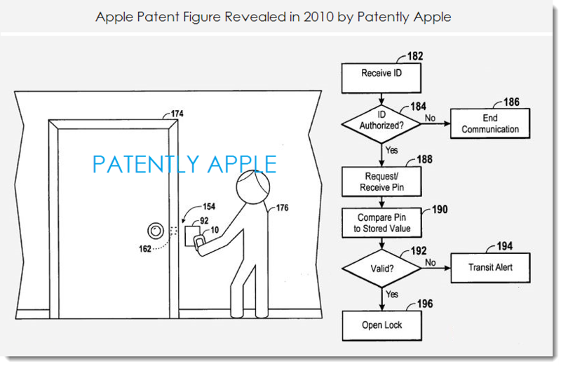 3AF APPLE PATENT APPLICATION, 2010, IPHONE USED AS HOTEL ROOM KEY