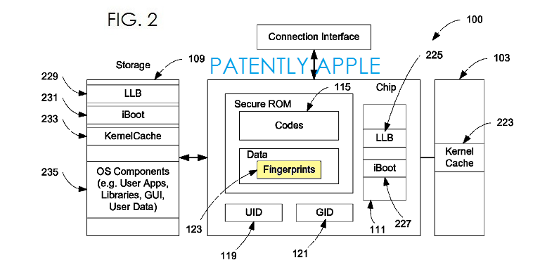2AF - APPLE GRANTED A SECURITY PATENT