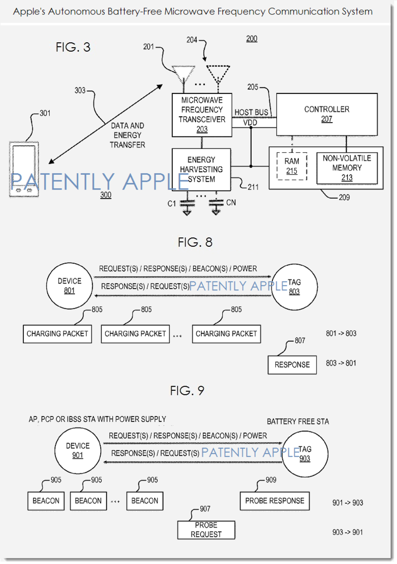 2AF - APPLE PATENT - AUTONOMOUS BATTERY-FREEE MICROWAVE FREQUENCY COMMUNICATION SYSTEM FIGS 3, 8 & 9