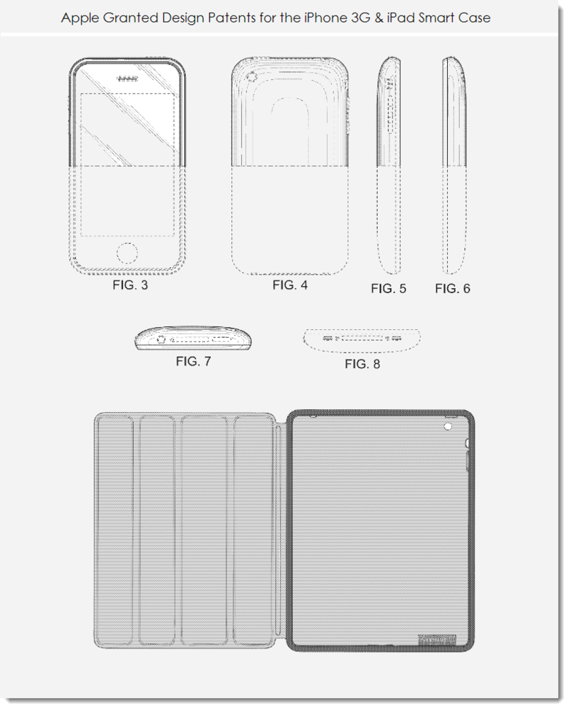 7. Apple wins 2 design patents for iPhone 3G & iPad Smart Case
