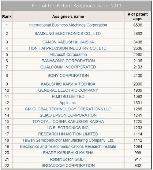 2AA 2013 Samsung 3x Apple patent applications