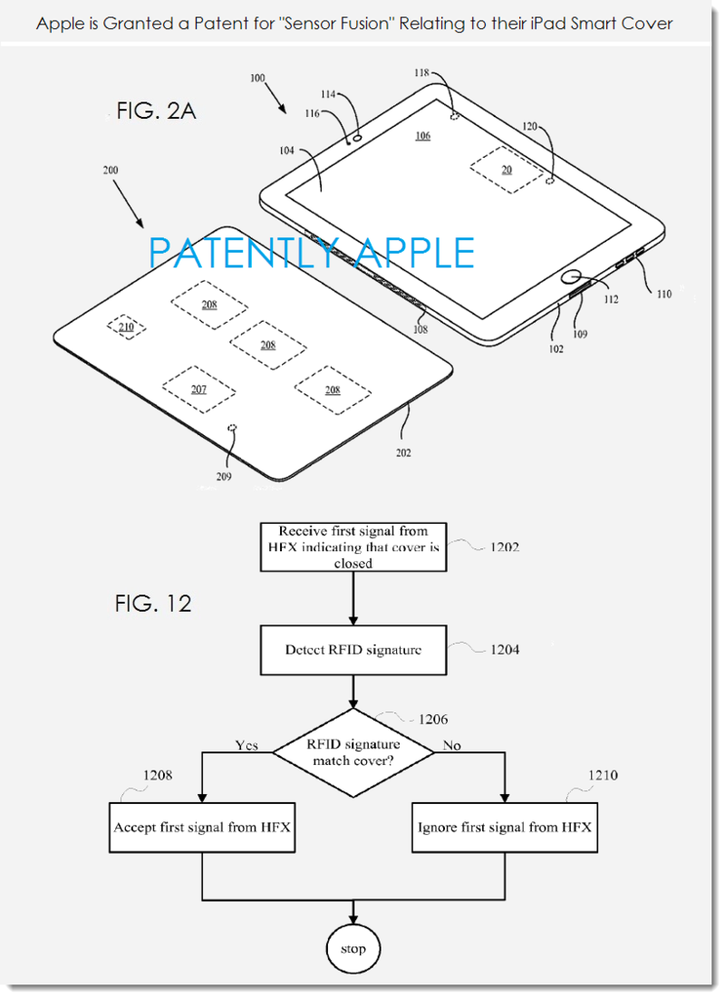 3A. Apple granted sensor fusion patent relating to iPad Smart Cover