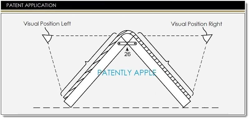 1. Cover - Hidden flexible display device patent application revealed