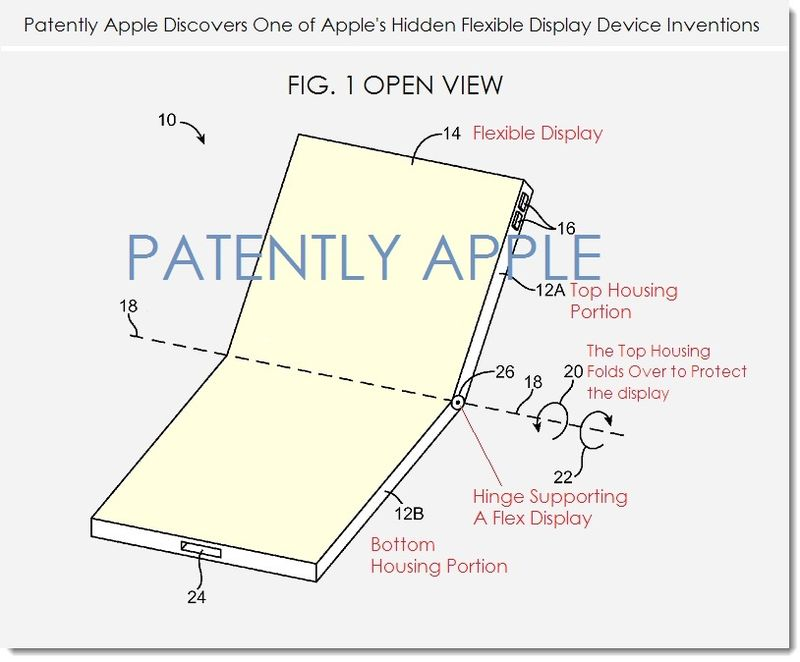 3. Hidden Apple Invention for flexible Display Device
