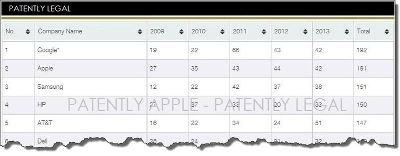 1AA. Patent Troll Hit list for 2013