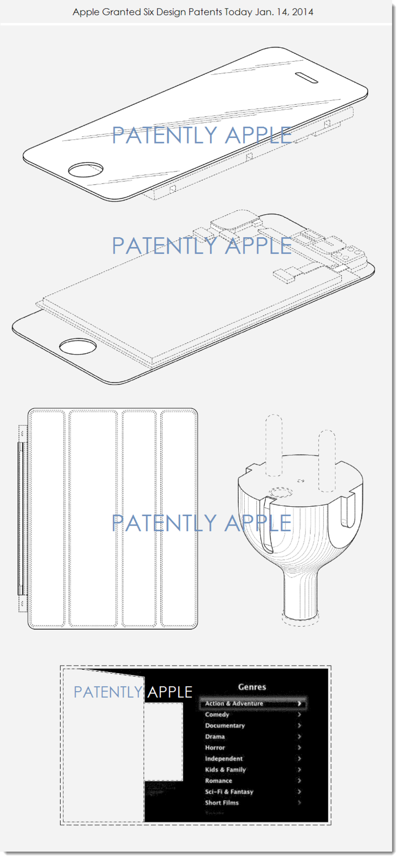 5. Apple granted 6 design patents Jan 14, 2014