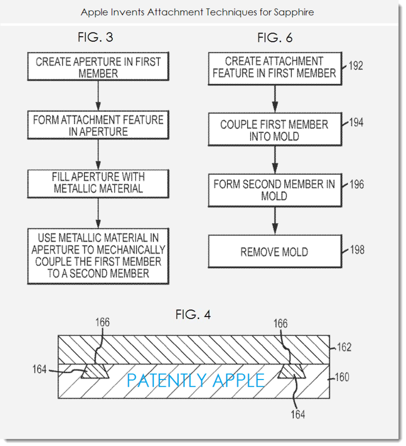 3. Apple invents attachment techniques for Sapphire FIGS 3,4,6
