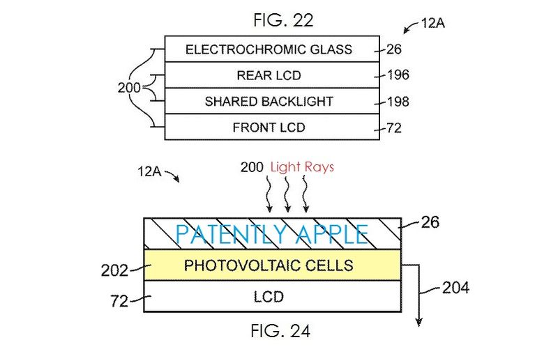2. figs 22, 23, Smart Glass - Electrochromatic Glass + Photovoltaic Cells within display