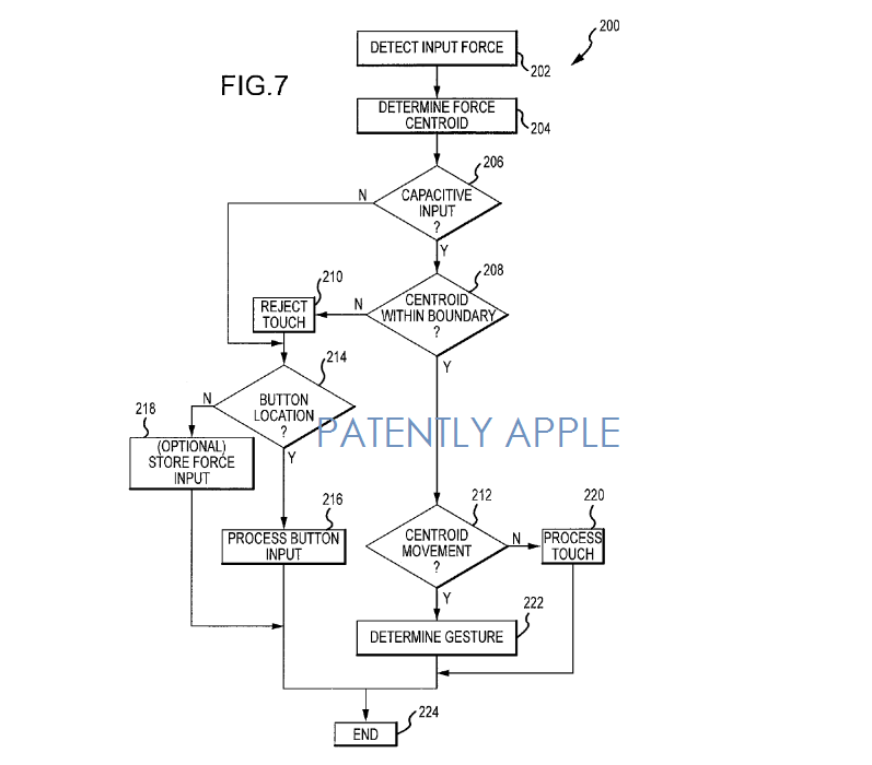 5. Apple patent fig. 7 flowchart