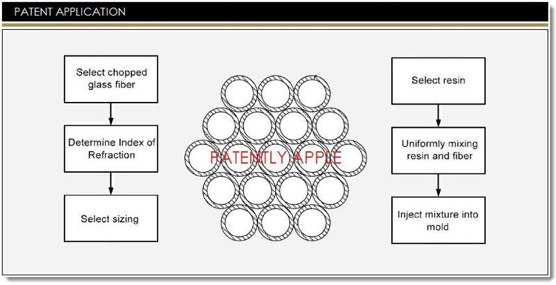 1. Cover - Apple patent transparent fiber composite