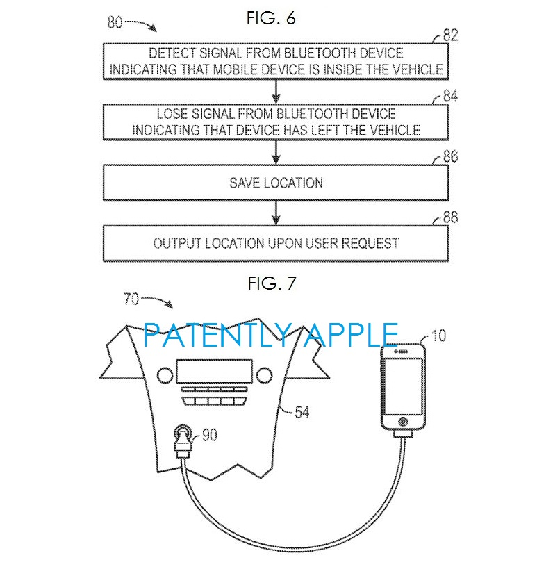 3. Apple's Vehicle Location System patent figs 6 & 7
