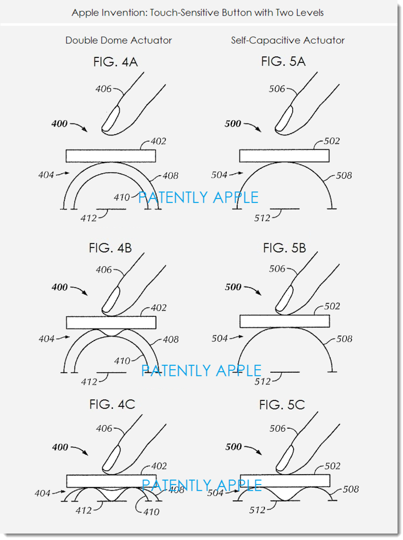 2. Apple invents touch sensitive button with 2 levels