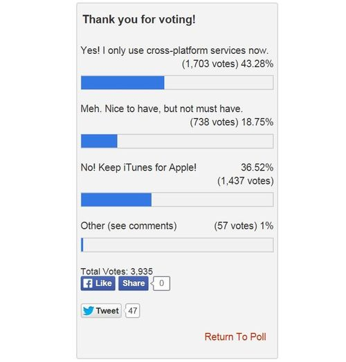 3. Poll, consumers want iTunes on Android