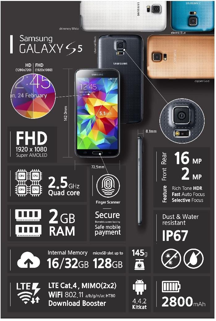 11 Extra - Galaxy S5