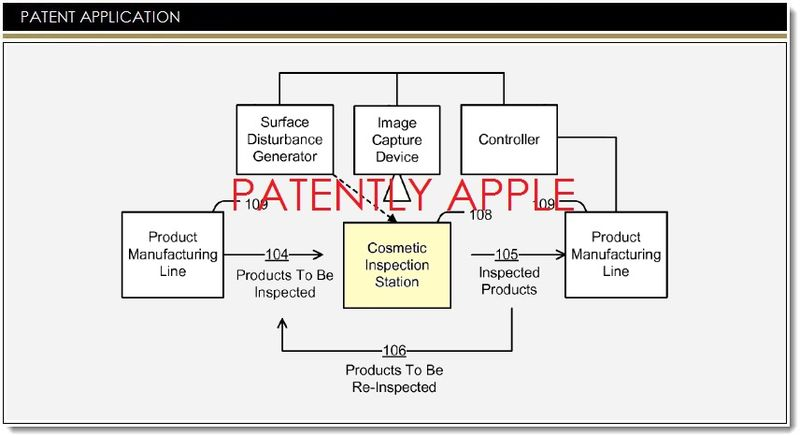 1. Cover - Apple patent pending cosmetic Inspection Station invention