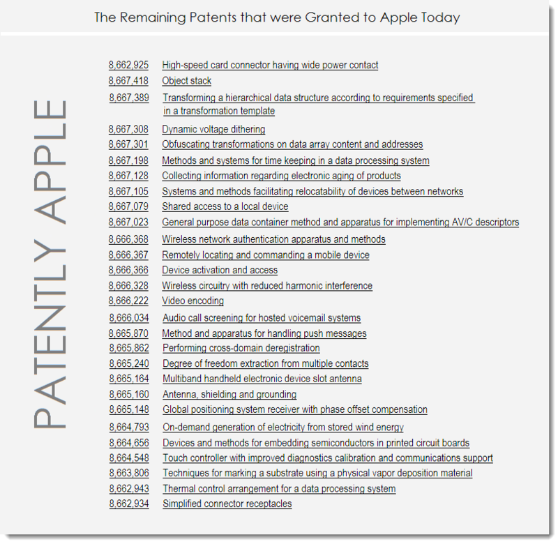 5. Apple's Remaining Granted Patents