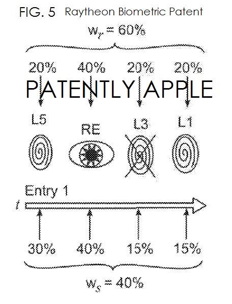 3. Raytheon Biometics patent fig. 5