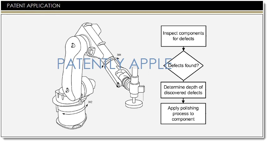 Apple Robot Manufacturing Cover Graphic Apple Robotic