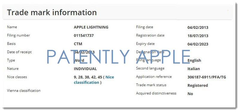 2AAA.  Lightning now a registered TM in Europe