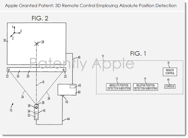 8. Apple granted a second patent for an advanced 3d remote