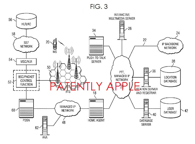 6. Apple patent Push to Talk