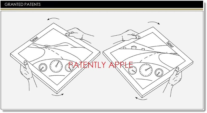 1. Cover - Apple granted 37 patents today