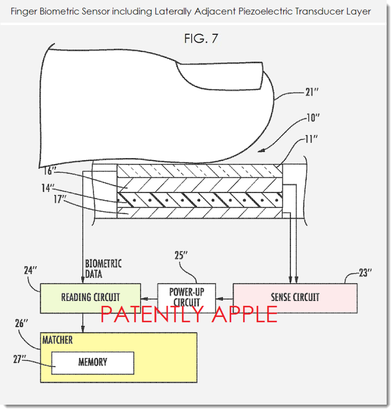 3. Apple fingerprint patent Patent fig. 7