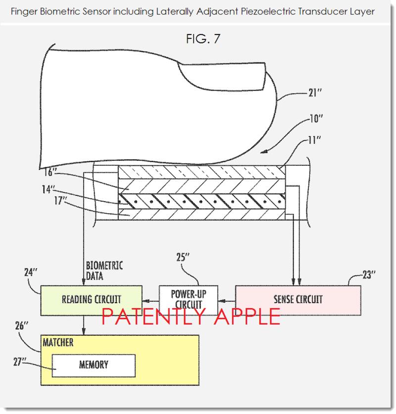 3. Apple fingerprint patent Patent fig. 7
