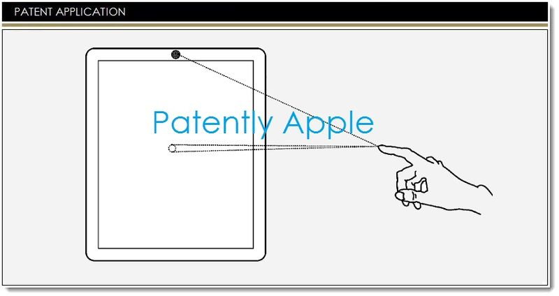 1. Cover - Will Apple introduce touchless input