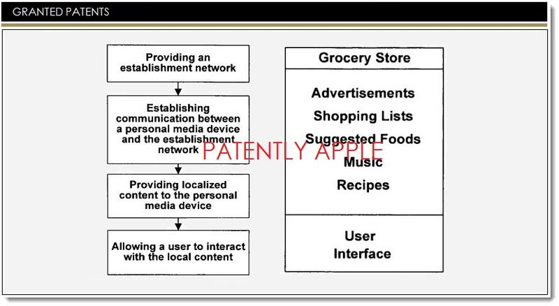 1A IBEACON GRANTED PATENT