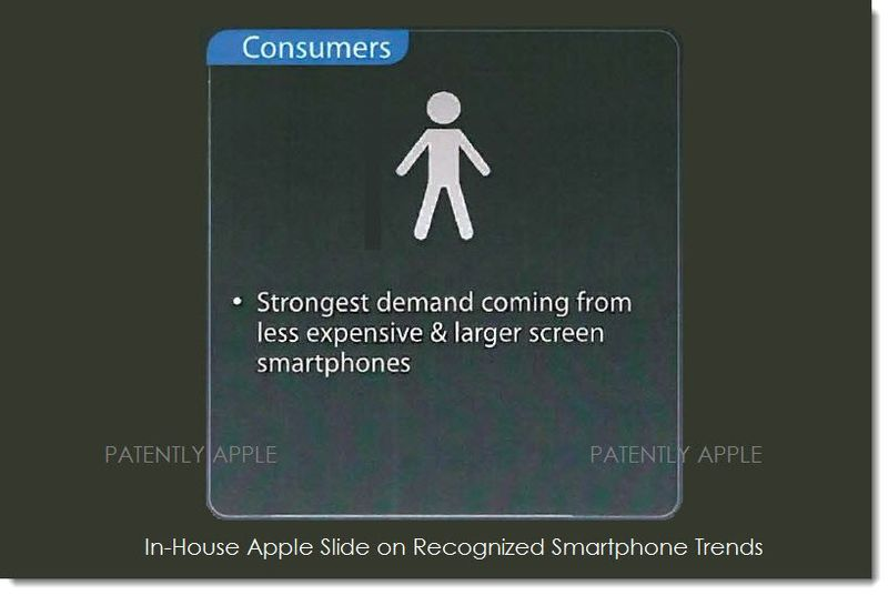 2AF - Apple slide on smartphone trends