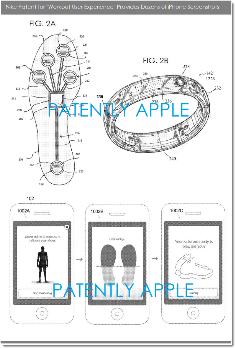 2. Nike Patent for Nike + covers + Basketball, FuelBand, latest sensors for runners and more