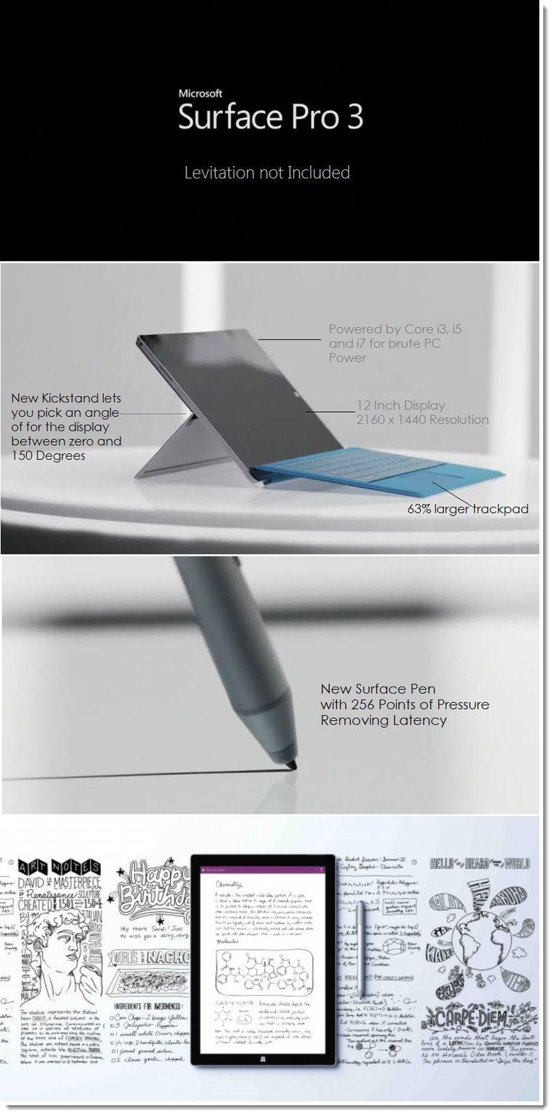 2AF collage of Surface 3 images