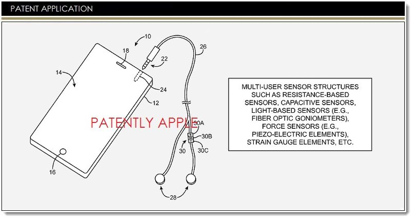 1. COVER - MULTIMODE SENSOR FOR FUTURE EARPODS