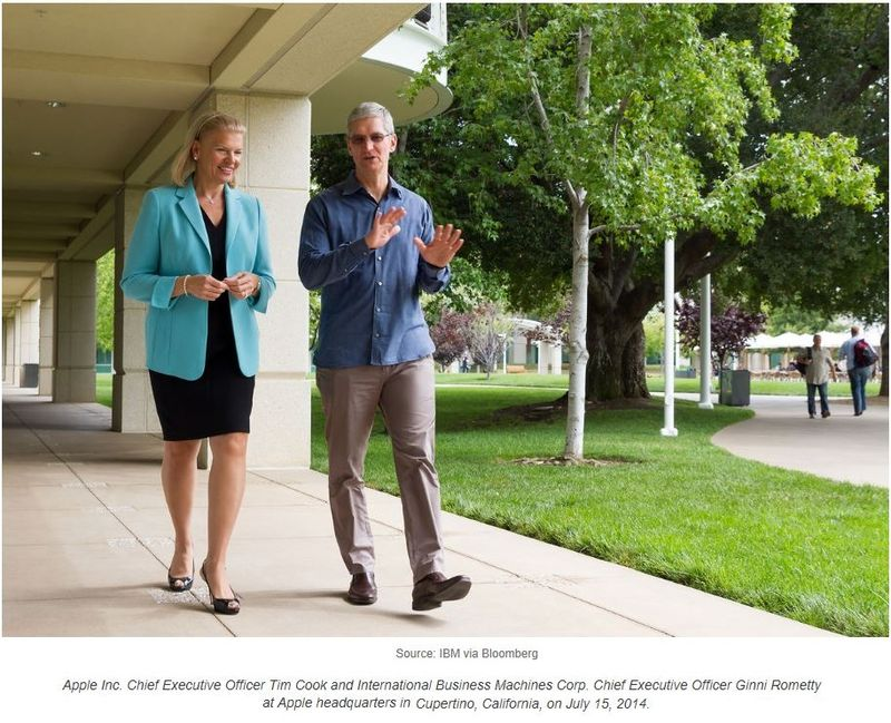 5 extra Apple's CEO Tim Cook with IBM's CEO Ginni Rometty  July 15, 2014