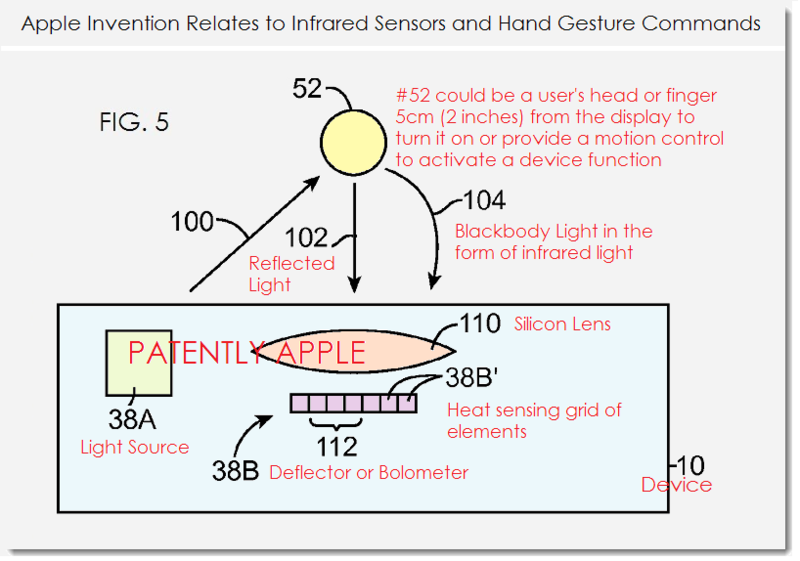 2AB - APPLE INVENTION - INFRARED SENSORS & HAND GESTURE COMMANDS