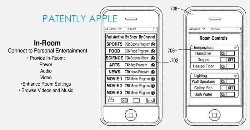 4A IN  ROOM SERVICES APPLE PATENT