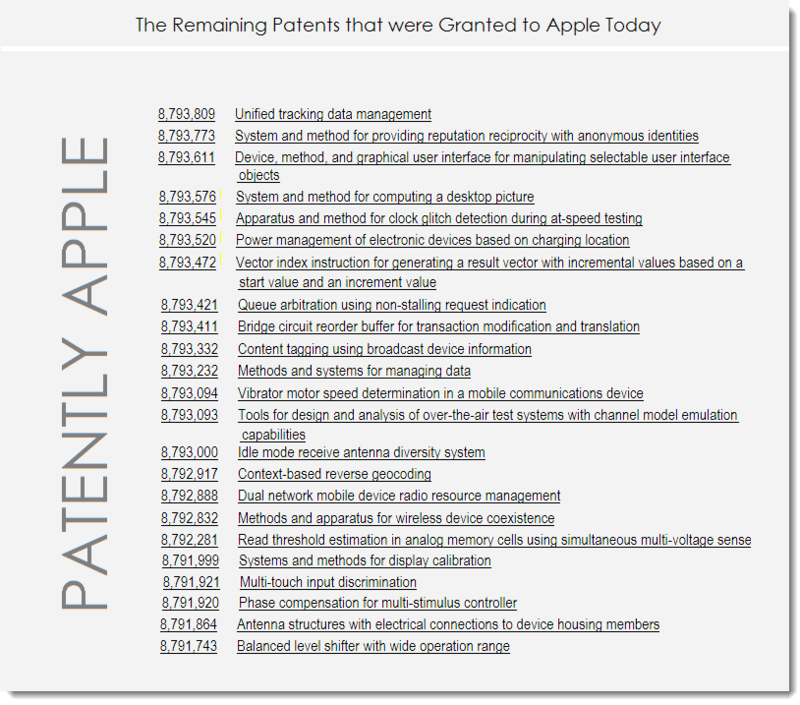 5AF- Apple's Remaining Granted Patents for July 29, 2014