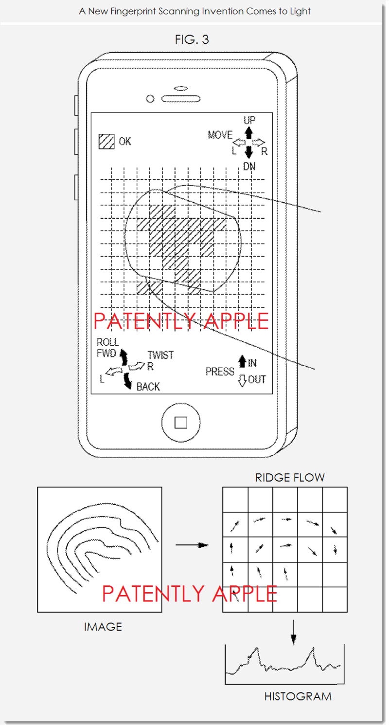 4AF - APPLE FINGERPRINT SCANNING PATENT