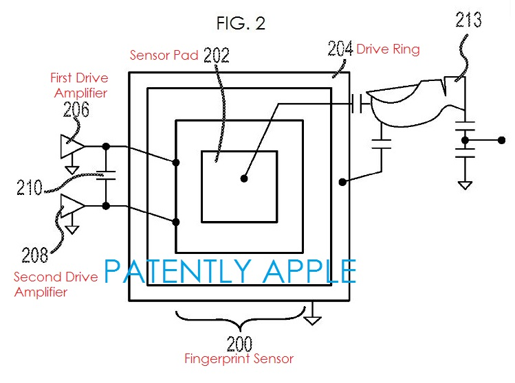 3AF FINGERPRINT SENSOR FOR MOBILE DEVICE FIG. 2 APPLE