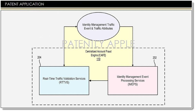 1AF APPLE FRAUD DETECTION SYSTEM PATENT APPLICAITON AUG 2014
