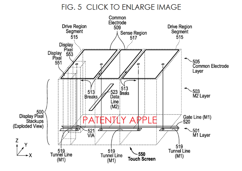 apple invents in-cell for oled displays  u0026 touch id for ipad