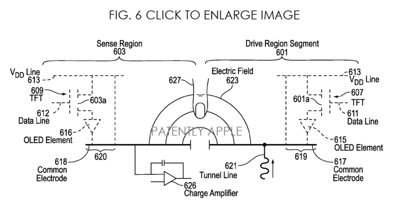 3AF - in-cell for oled fig. 6