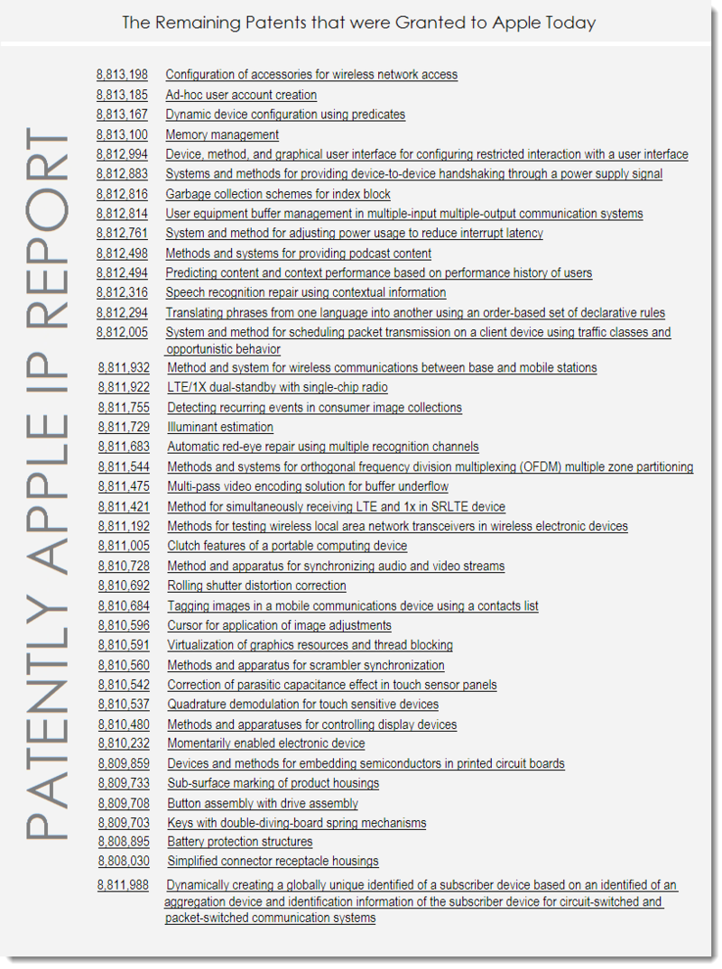 8AF Applel's Remaining Granted Patents for Aug 19, 2014