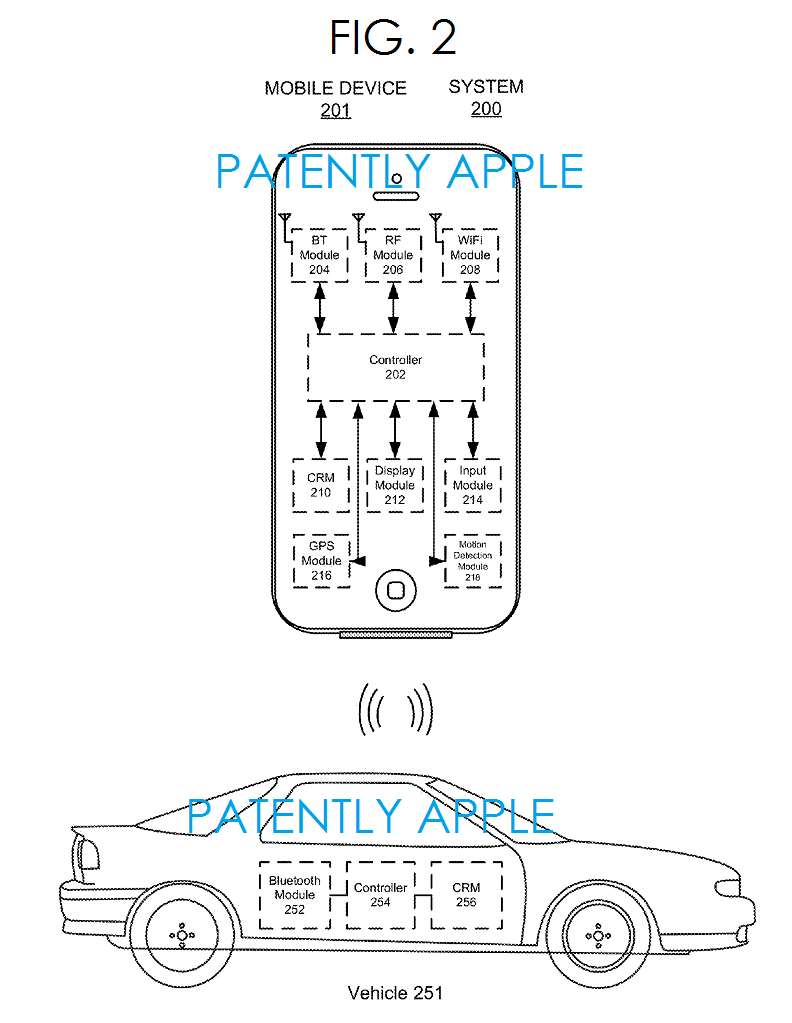3AF - Apple indoor parking patent FIG.2