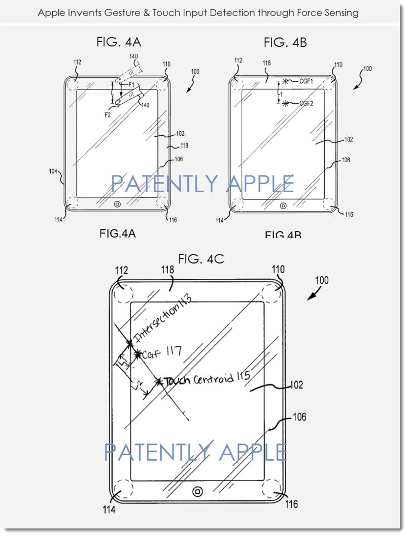 3. Apple Invents gesture & touch input detection through force sensing -4a,b,c