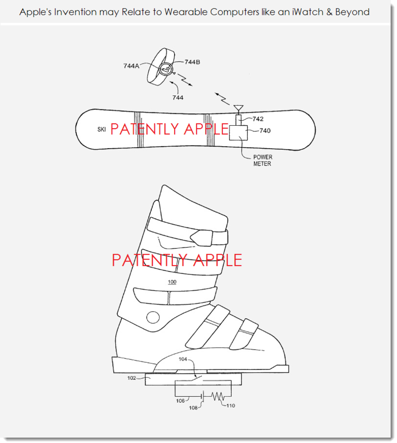 3. Apple's materials patent may relate to the creation of wearable computers
