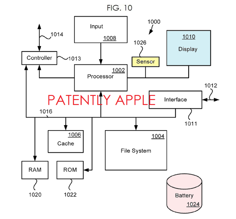 2A. Apple's patent fig 10