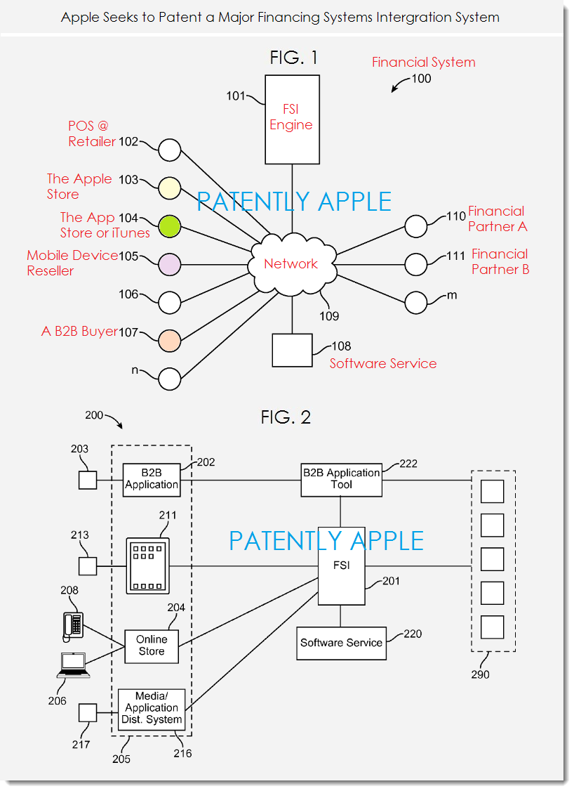 Apple introduces us to a Major Financial System Beyond